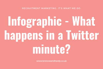 recruitment marketing twitter minute